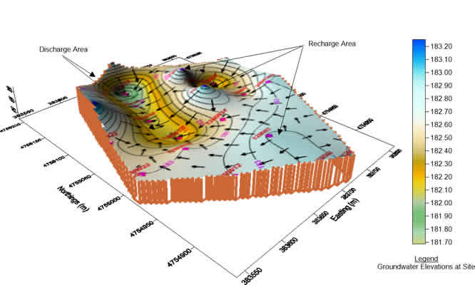 Groundwater-1